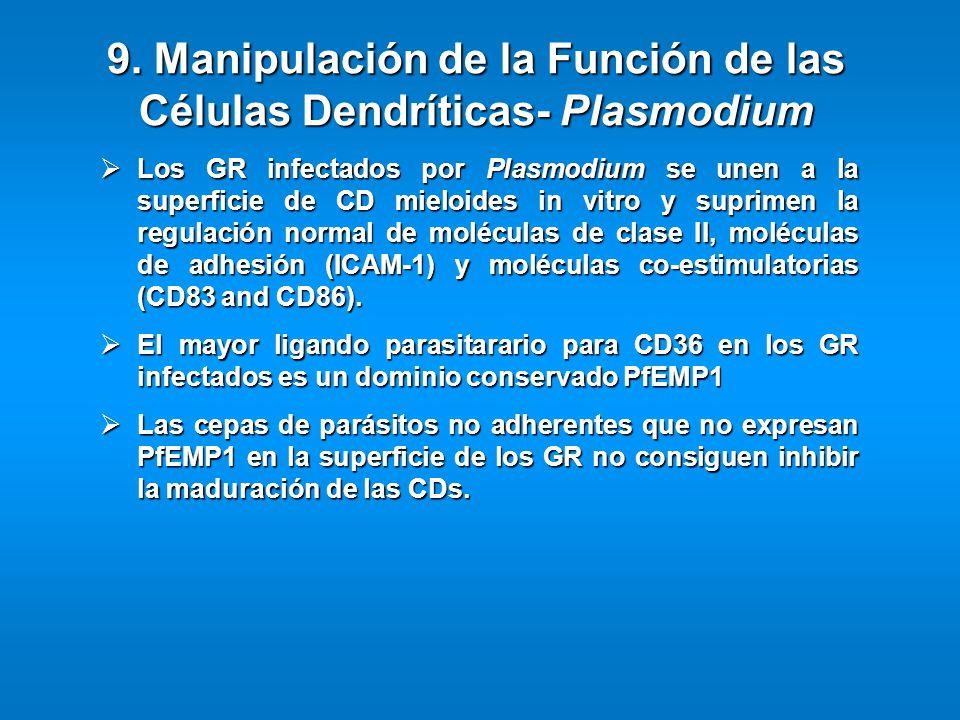9. Manipulación de la Función de las Células Dendríticas- Plasmodium
