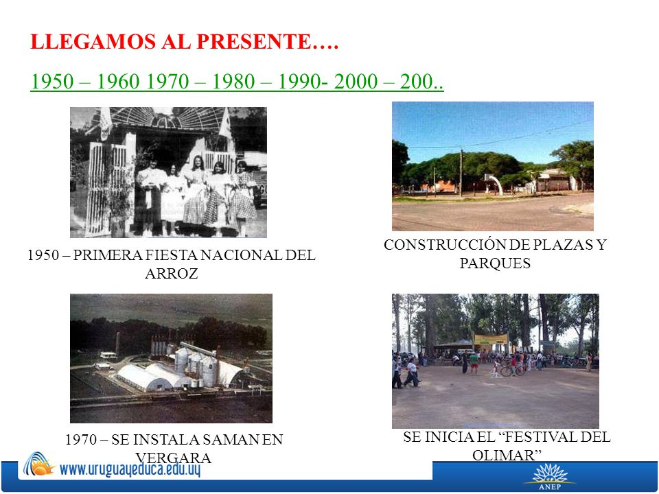 LLEGAMOS AL PRESENTE…. 1950 – 1960 1970 – 1980 – 1990- 2000 – 200..