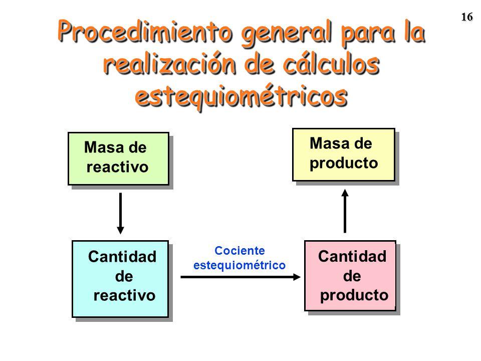 Procedimiento general para la realización de cálculos estequiométricos