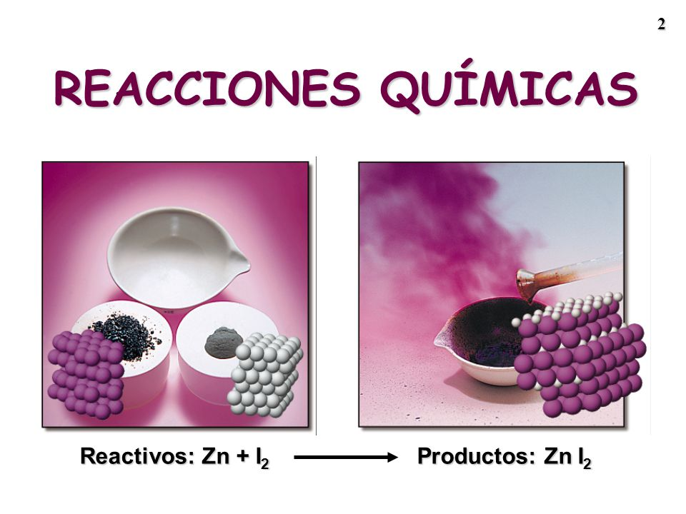 REACCIONES QUÍMICAS Reactivos: Zn + I2 Productos: Zn I2