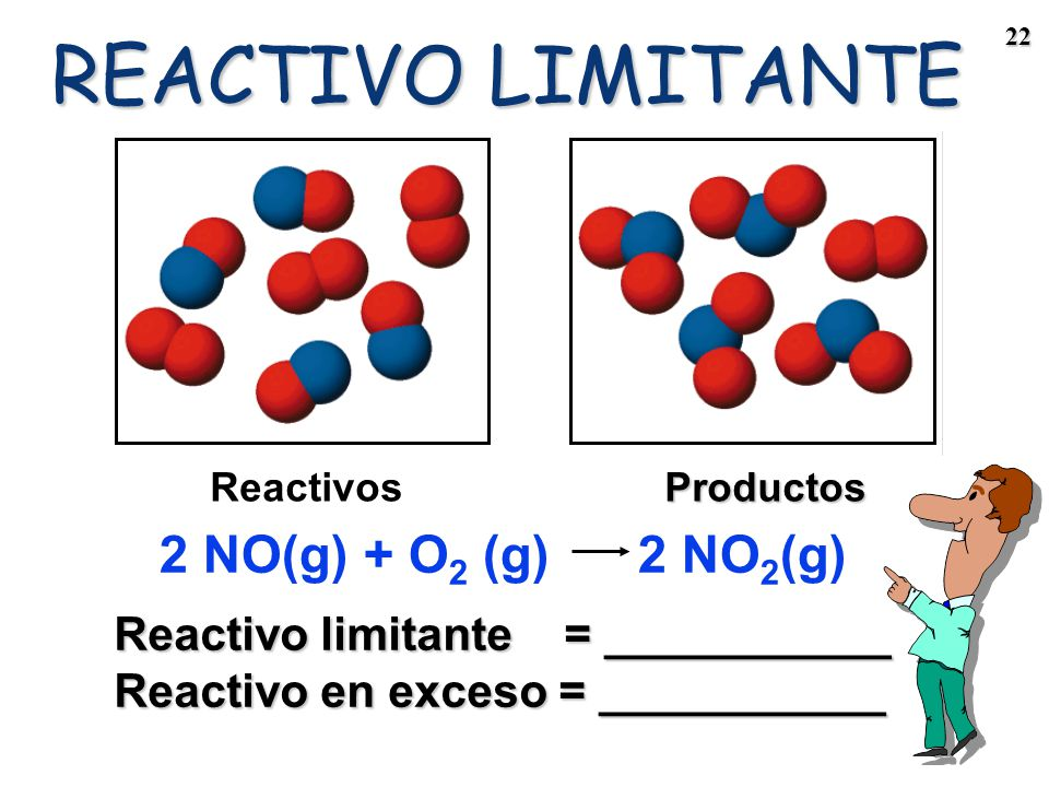REACTIVO LIMITANTE 2 NO(g) + O2 (g) 2 NO2(g)