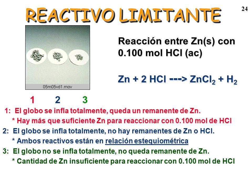 REACTIVO LIMITANTE Reacción entre Zn(s) con 0.100 mol HCl (ac)