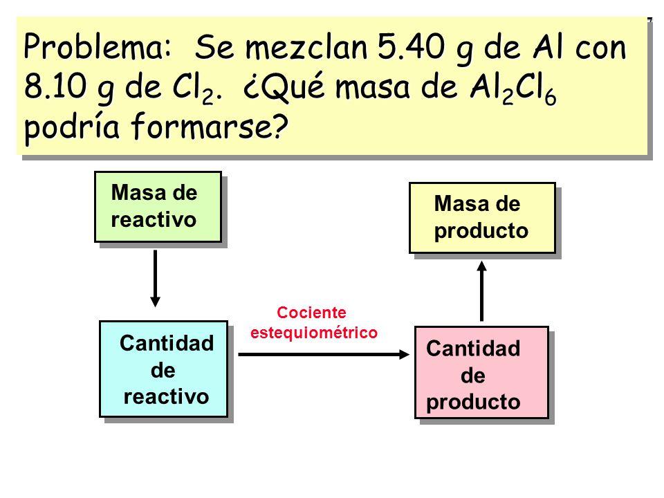 Problema: Se mezclan 5. 40 g de Al con 8. 10 g de Cl2