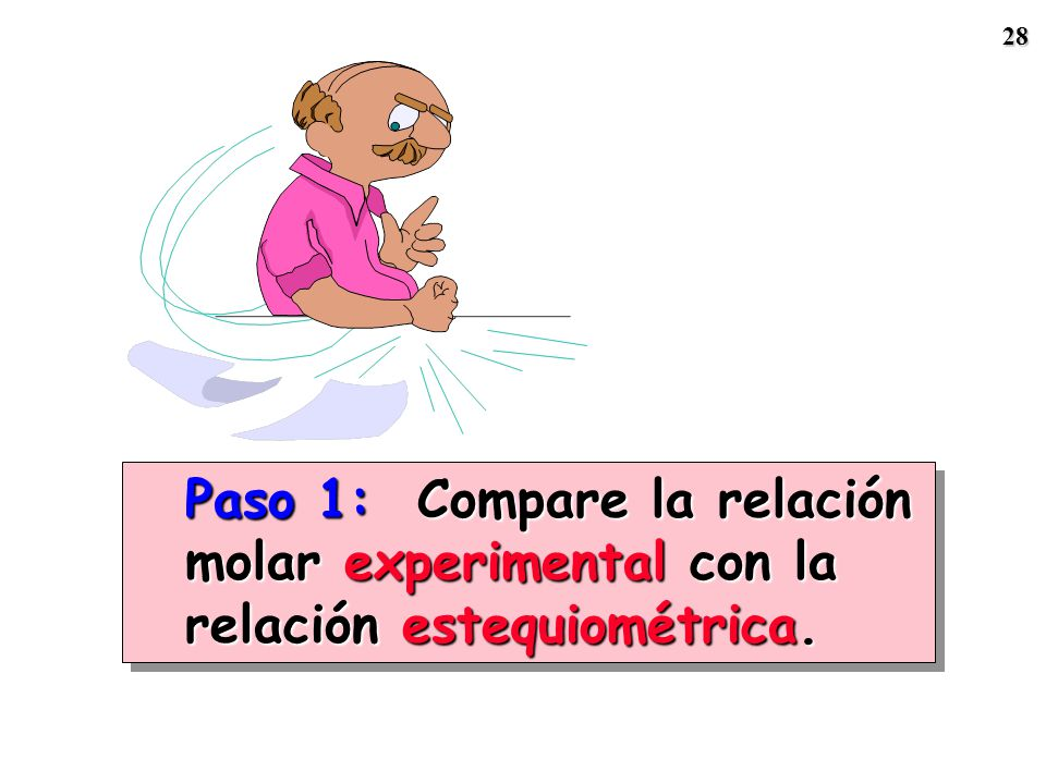 Paso 1: Compare la relación molar experimental con la relación estequiométrica.