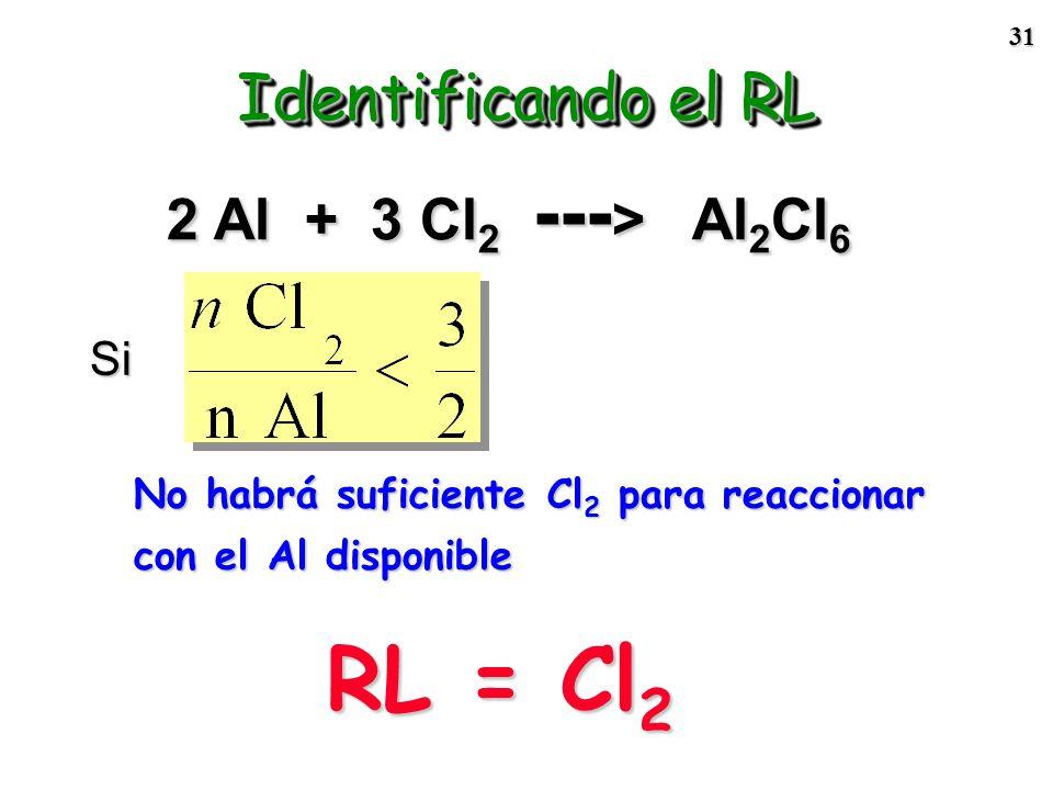 RL = Cl2 Identificando el RL 2 Al + 3 Cl2 ---> Al2Cl6 Si