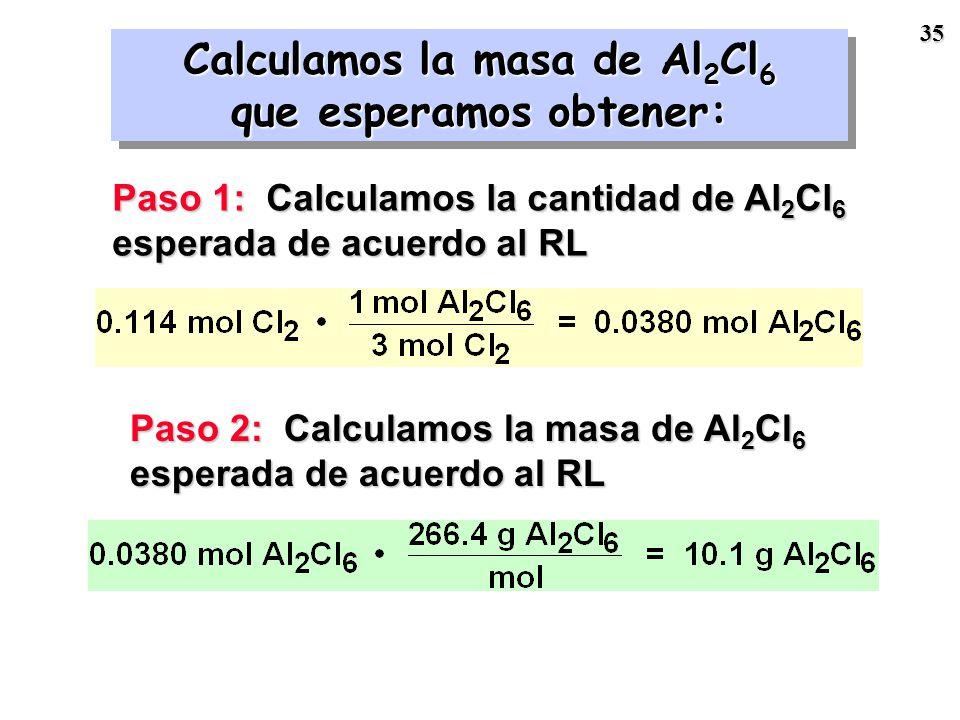 Calculamos la masa de Al2Cl6 que esperamos obtener: