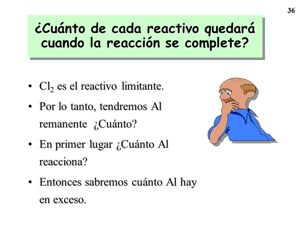 ¿Cuánto de cada reactivo quedará cuando la reacción se complete