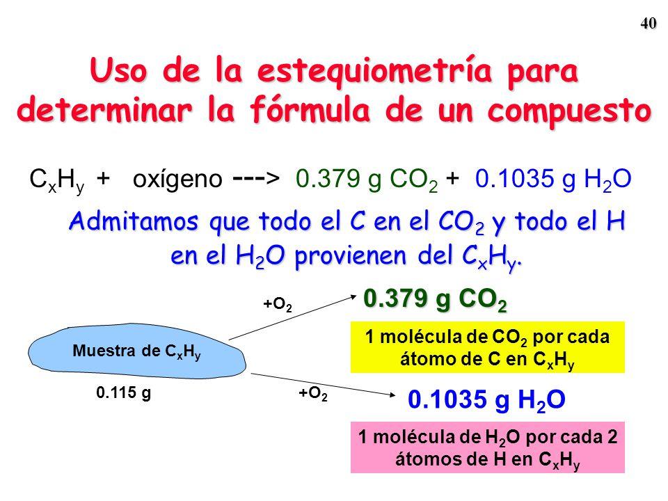 Uso de la estequiometría para determinar la fórmula de un compuesto