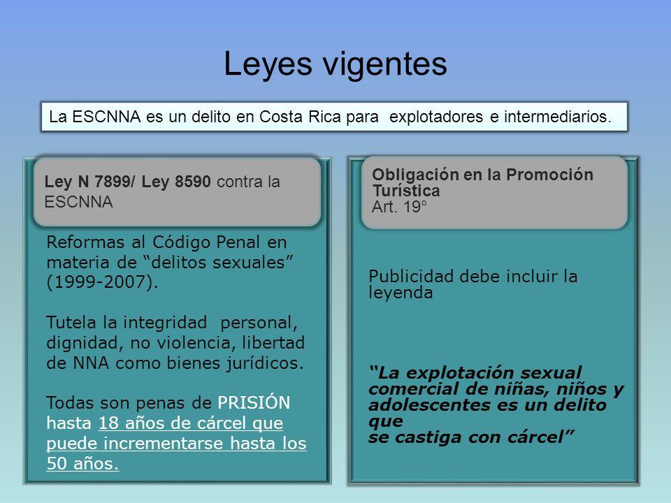 Leyes vigentes La ESCNNA es un delito en Costa Rica para explotadores e intermediarios. Ley N 7899/ Ley 8590 contra la ESCNNA.