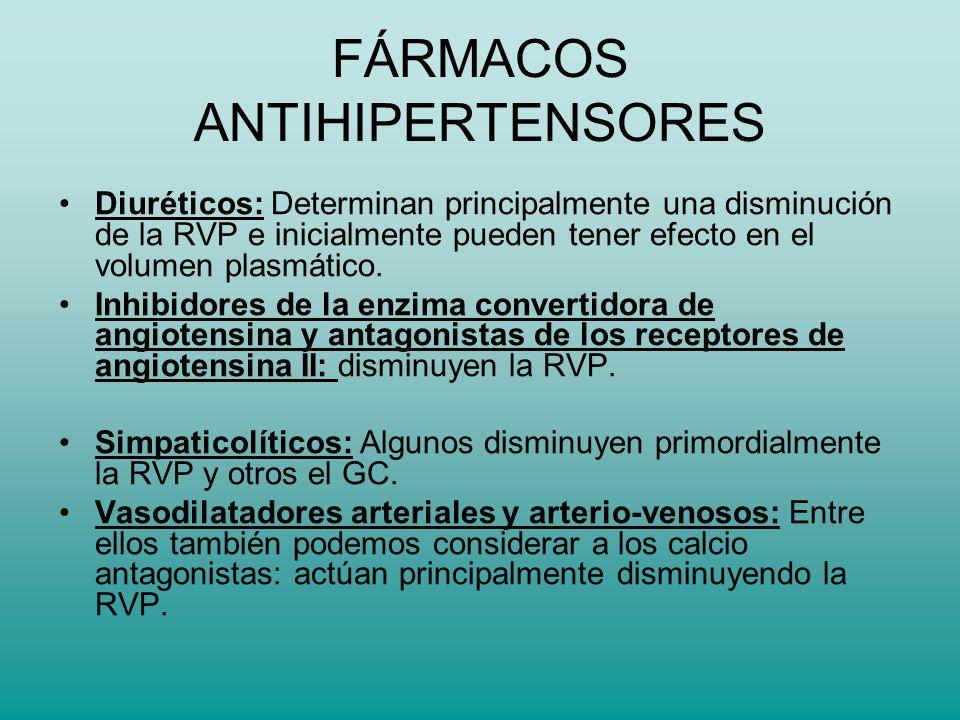 FÁRMACOS ANTIHIPERTENSORES