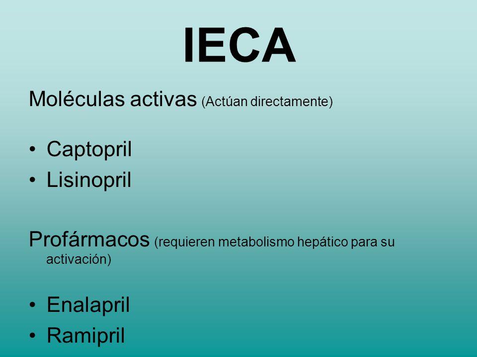 IECA Moléculas activas (Actúan directamente) Captopril Lisinopril
