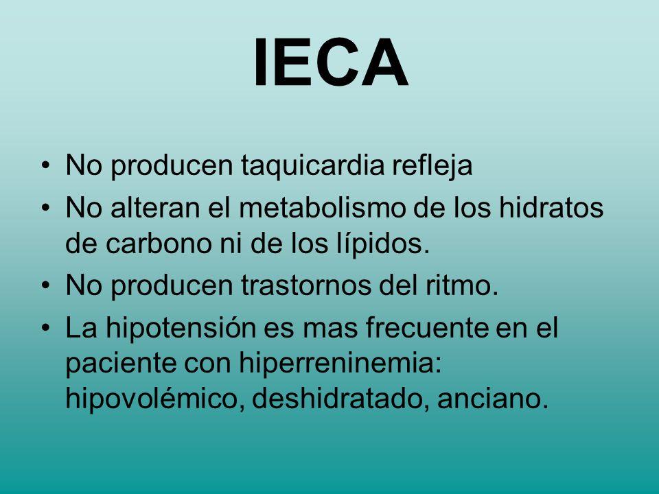 IECA No producen taquicardia refleja
