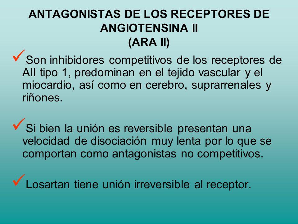 ANTAGONISTAS DE LOS RECEPTORES DE ANGIOTENSINA II (ARA II)