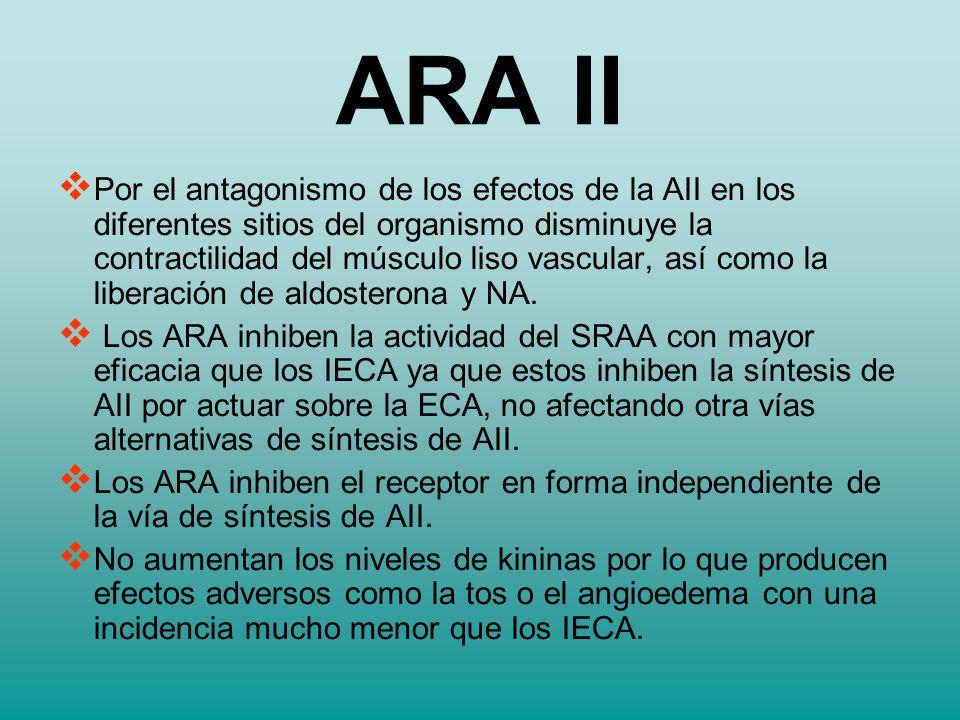 ARA II