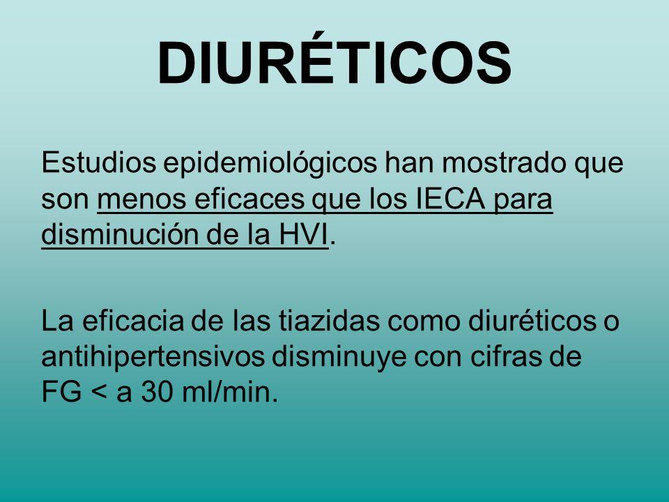 DIURÉTICOS Estudios epidemiológicos han mostrado que son menos eficaces que los IECA para disminución de la HVI.