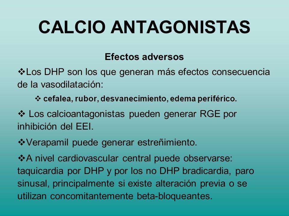 CALCIO ANTAGONISTAS Efectos adversos