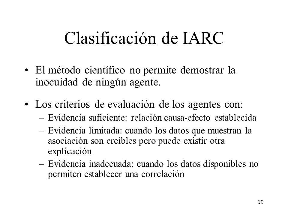 Clasificación de IARC El método científico no permite demostrar la inocuidad de ningún agente. Los criterios de evaluación de los agentes con: