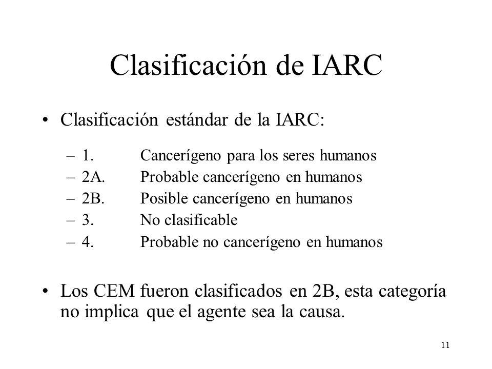 Clasificación de IARC Clasificación estándar de la IARC: