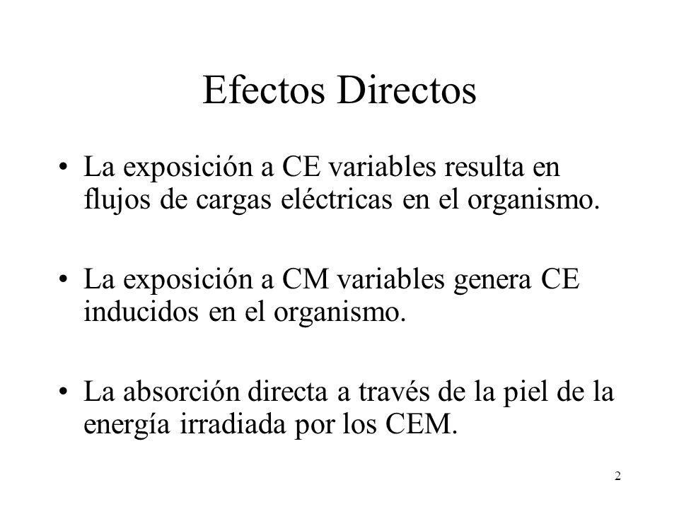 Efectos Directos La exposición a CE variables resulta en flujos de cargas eléctricas en el organismo.
