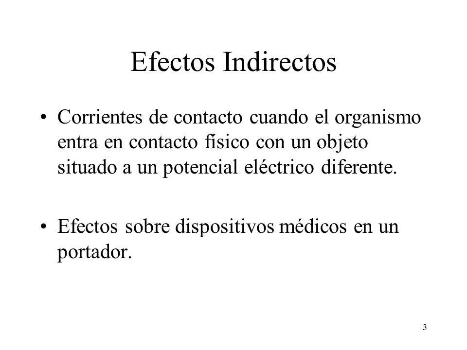 Efectos Indirectos Corrientes de contacto cuando el organismo entra en contacto físico con un objeto situado a un potencial eléctrico diferente.