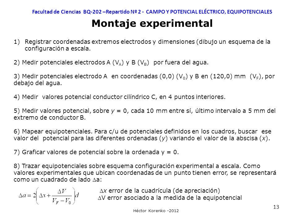 Facultad de Ciencias BQ-202 –Repartido Nº 2 - CAMPO Y POTENCIAL ELÉCTRICO, EQUIPOTENCIALES