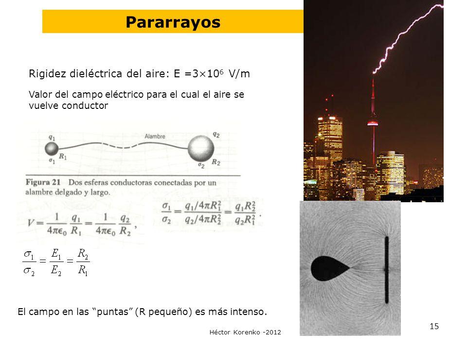 Pararrayos Rigidez dieléctrica del aire: E =3×106 V/m