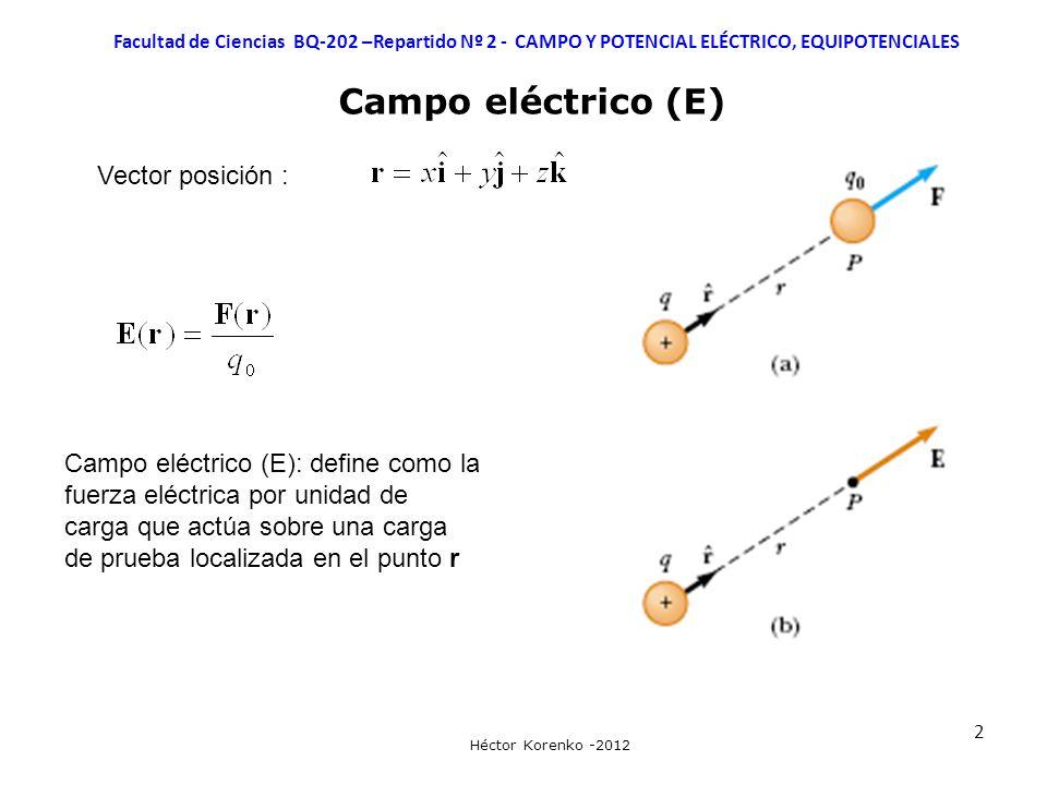 Campo eléctrico (E) Vector posición :