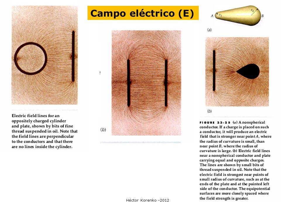 Campo eléctrico (E) Facultad de Ciencias BQ-202 –Repartido Nº 2 - CAMPO Y POTENCIAL ELÉCTRICO, EQUIPOTENCIALES.