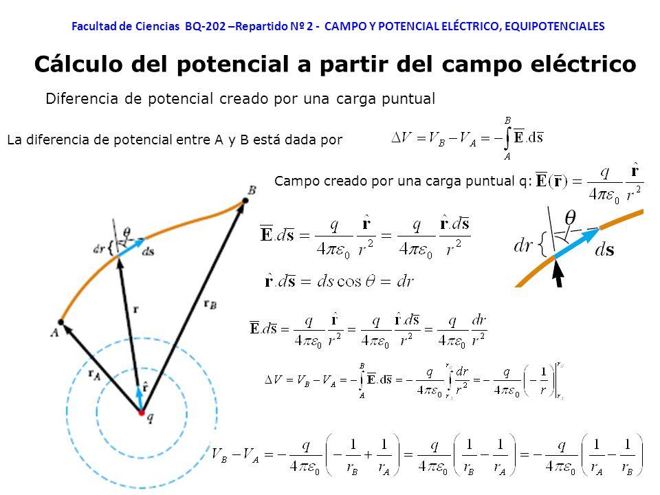 Cálculo del potencial a partir del campo eléctrico
