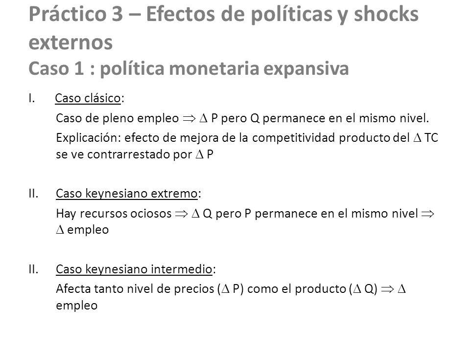 Práctico 3 – Efectos de políticas y shocks externos Caso 1 : política monetaria expansiva
