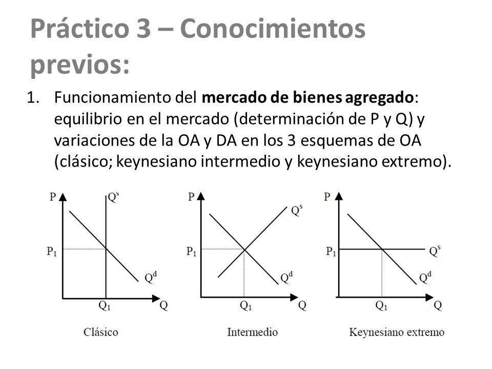 Práctico 3 – Conocimientos previos:
