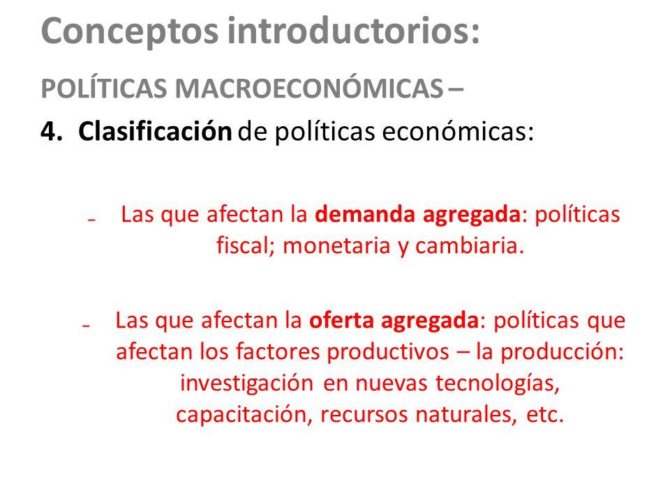 Conceptos introductorios: