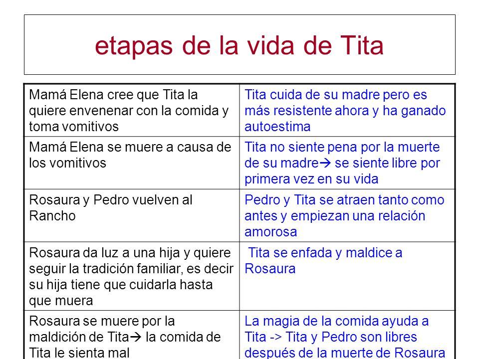 etapas de la vida de Tita
