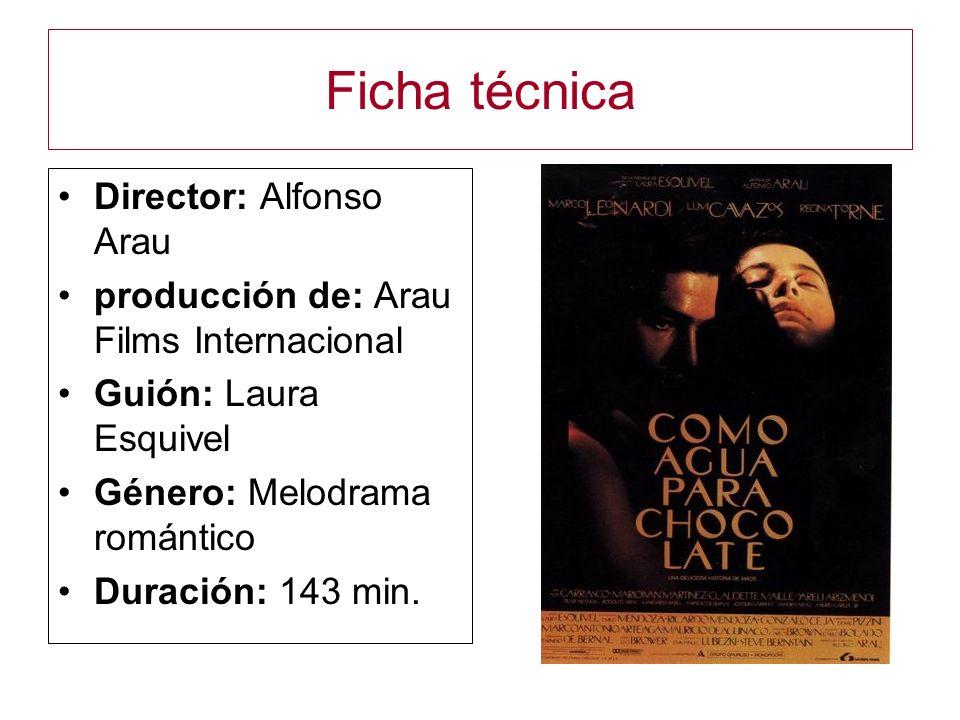 Ficha técnica Director: Alfonso Arau