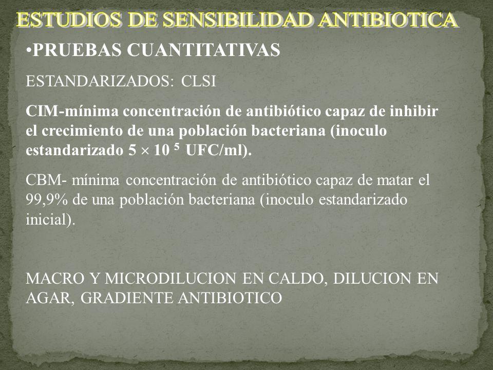 ESTUDIOS DE SENSIBILIDAD ANTIBIOTICA