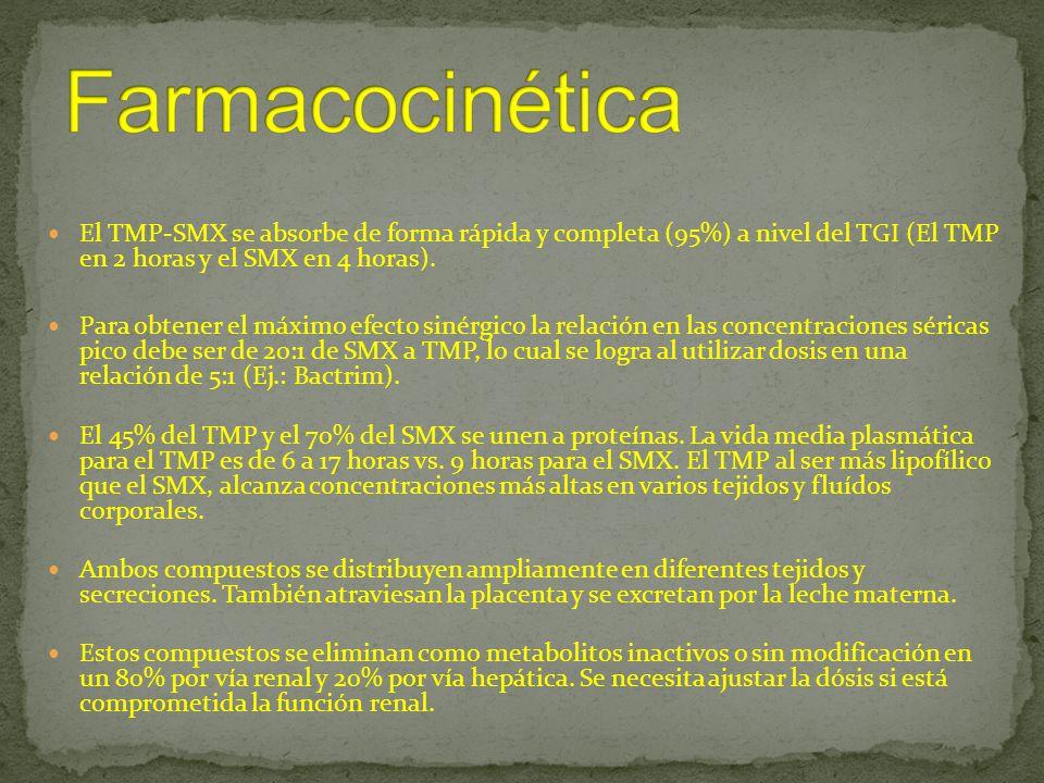Farmacocinética El TMP-SMX se absorbe de forma rápida y completa (95%) a nivel del TGI (El TMP en 2 horas y el SMX en 4 horas).