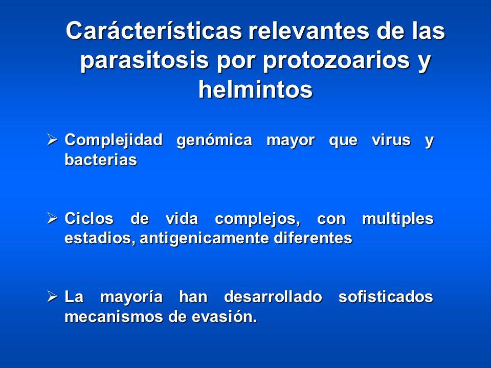 Carácterísticas relevantes de las parasitosis por protozoarios y helmintos