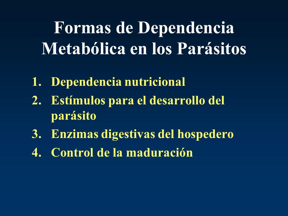 Formas de Dependencia Metabólica en los Parásitos