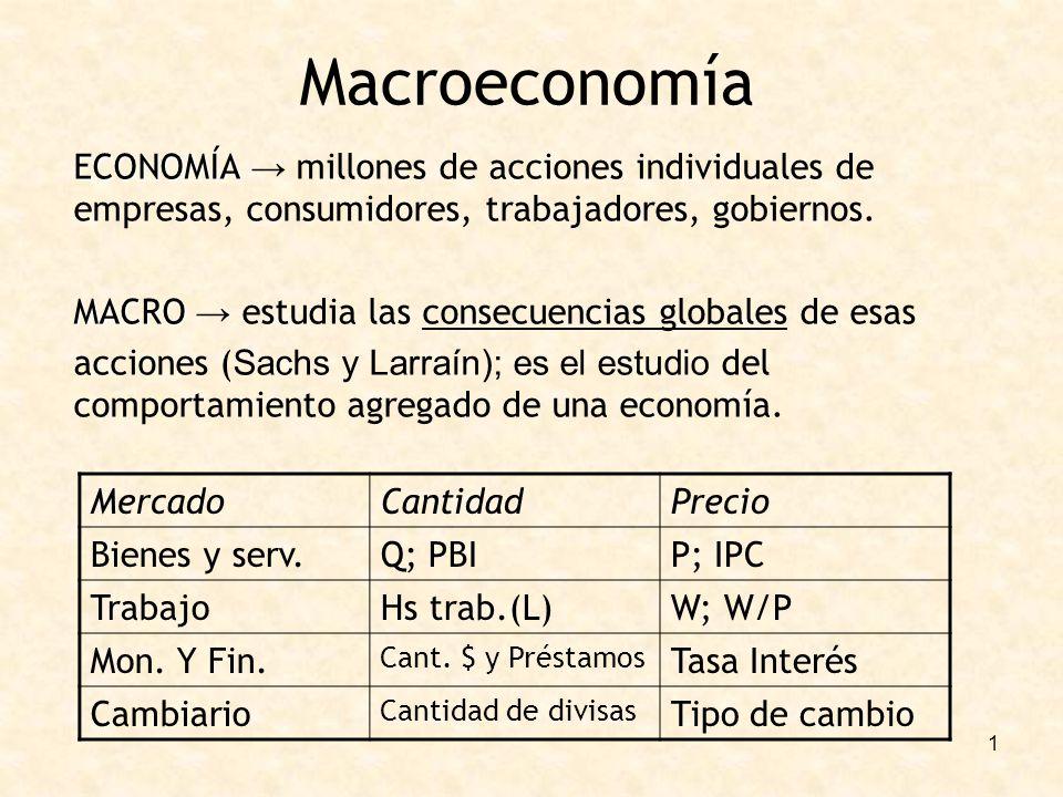Macroeconomía ECONOMÍA → millones de acciones individuales de empresas, consumidores, trabajadores, gobiernos.