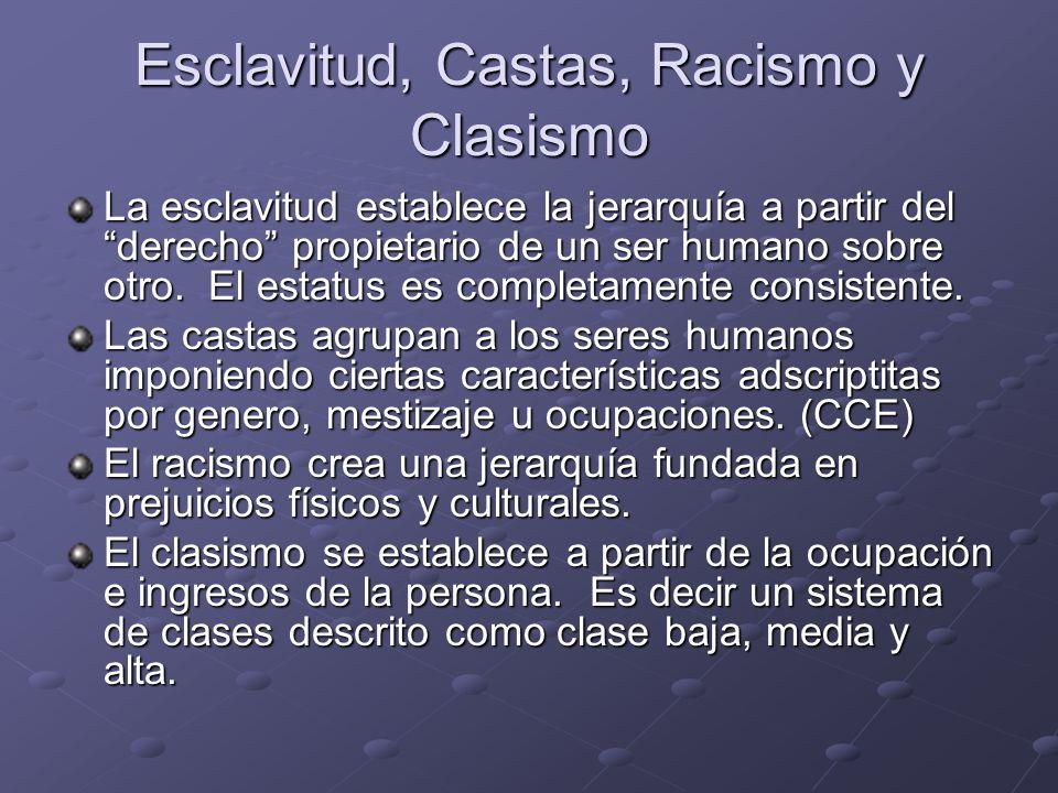 Esclavitud, Castas, Racismo y Clasismo