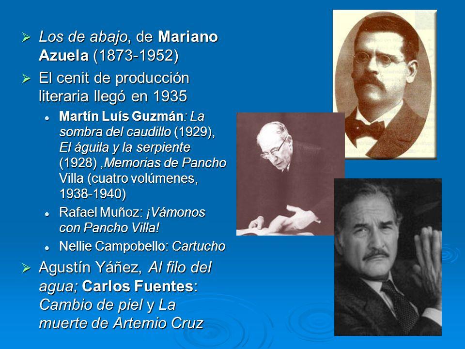 Los de abajo, de Mariano Azuela (1873-1952)