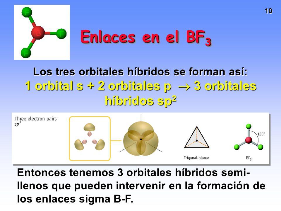 Enlaces en el BF3 Los tres orbitales híbridos se forman así: 1 orbital s + 2 orbitales p  3 orbitales híbridos sp2.