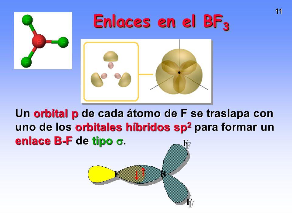 Enlaces en el BF3 Un orbital p de cada átomo de F se traslapa con uno de los orbitales híbridos sp2 para formar un enlace B-F de tipo .