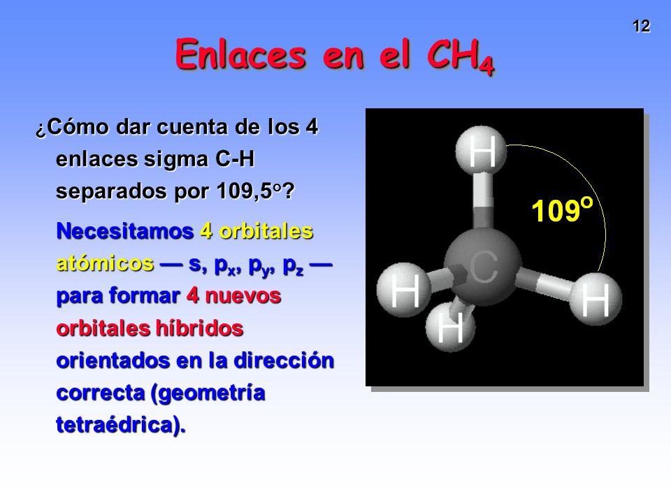 Enlaces en el CH4 ¿Cómo dar cuenta de los 4 enlaces sigma C-H separados por 109,5o