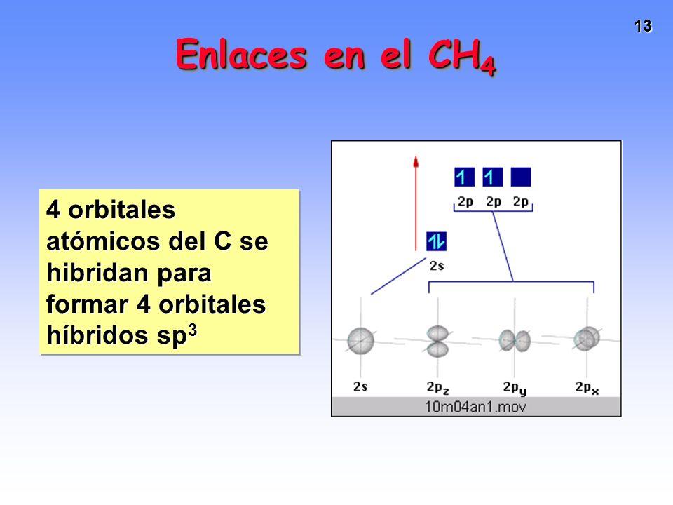 Enlaces en el CH4 4 orbitales atómicos del C se hibridan para formar 4 orbitales híbridos sp3