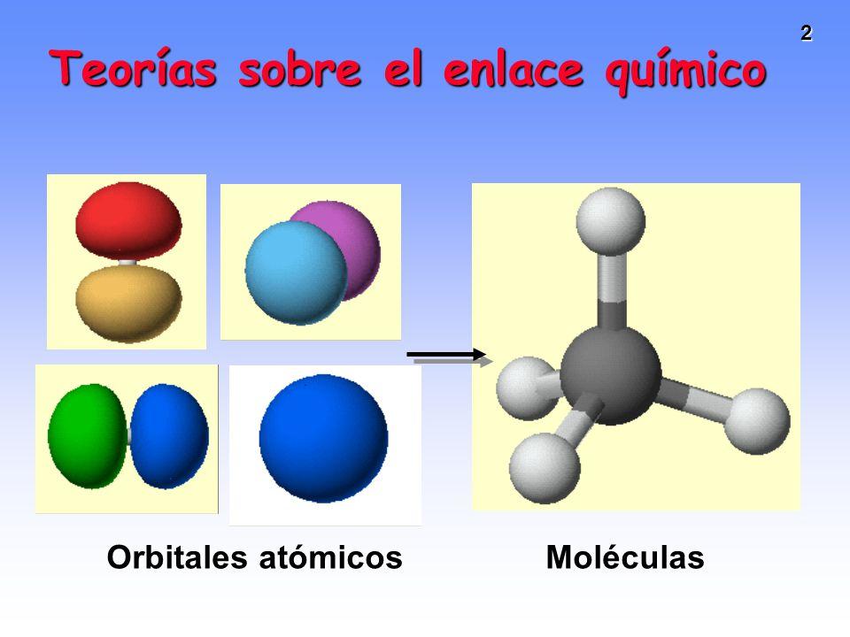 Teorías sobre el enlace químico