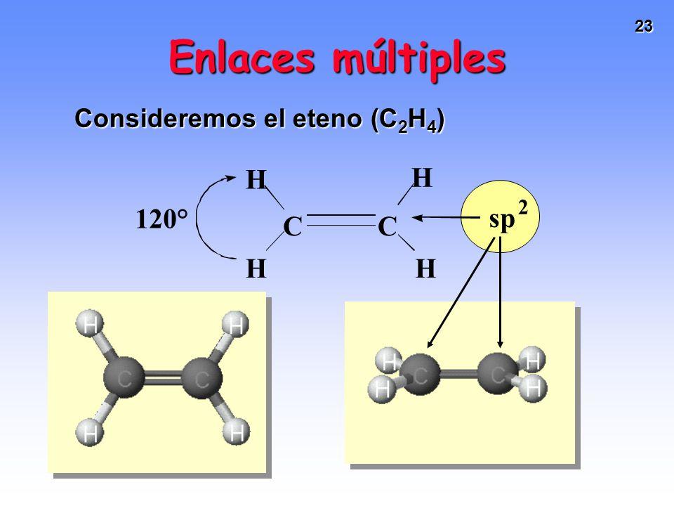 Enlaces múltiples Consideremos el eteno (C2H4) H H 2 120 ° sp C C H H