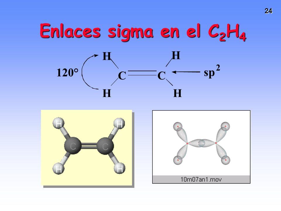 Enlaces sigma en el C2H4 H H 2 120 ° sp C C H H