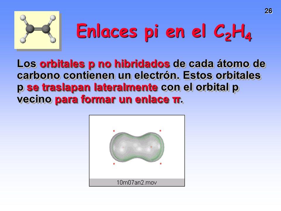 Enlaces pi en el C2H4