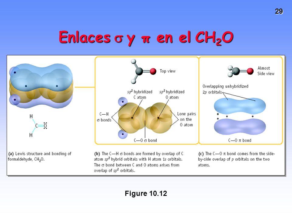Enlaces s y π en el CH2O Figure 10.12